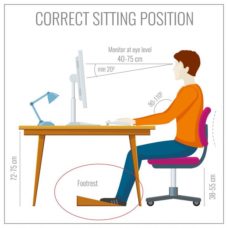 Correct home workstation